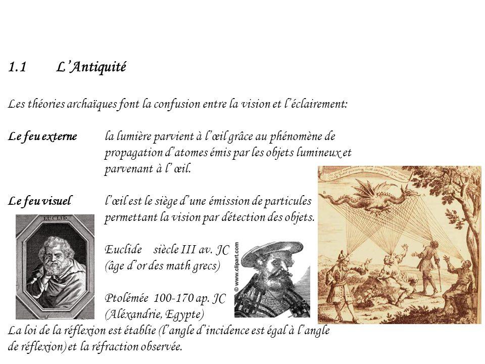 1.1 L'Antiquité Les théories archaïques font la confusion entre la vision et l'éclairement: