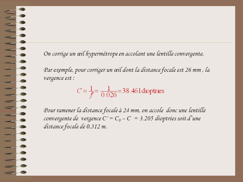 On corrige un œil hypermétrope en accolant une lentille convergente.