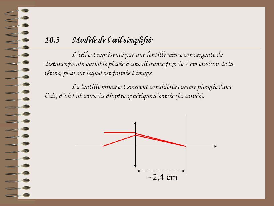 10.3 Modèle de l'œil simplifié: