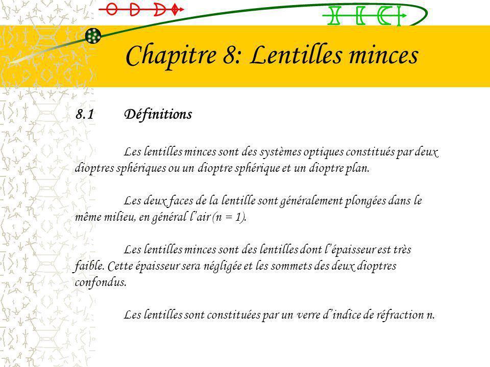 Chapitre 8: Lentilles minces