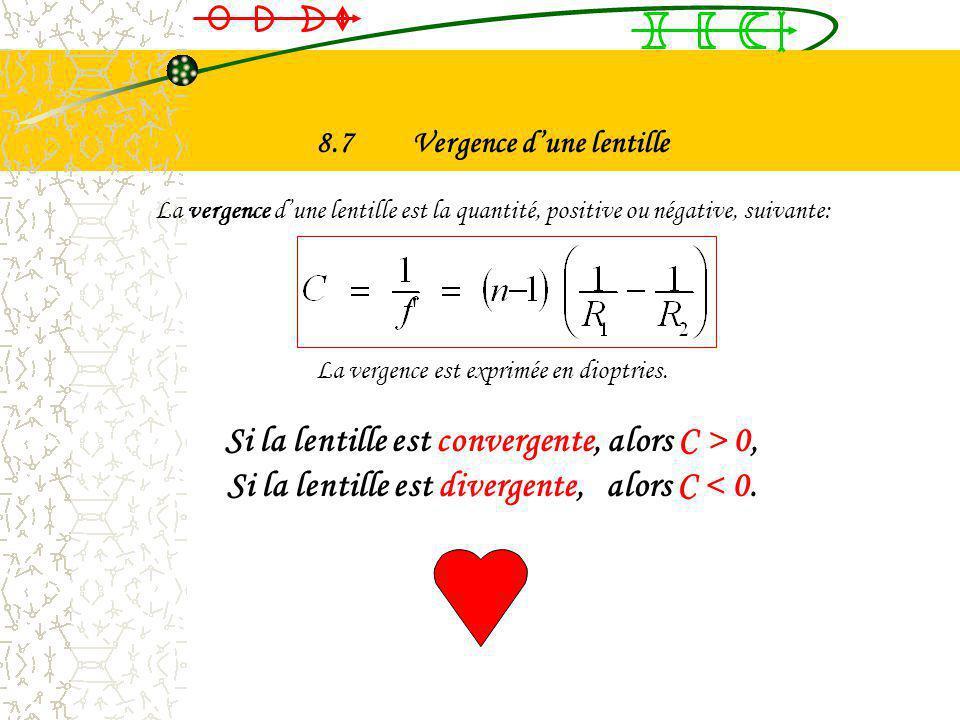 Si la lentille est convergente, alors C > 0,