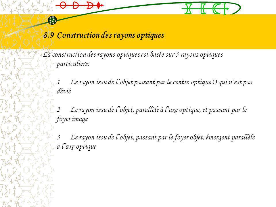 8.9 Construction des rayons optiques
