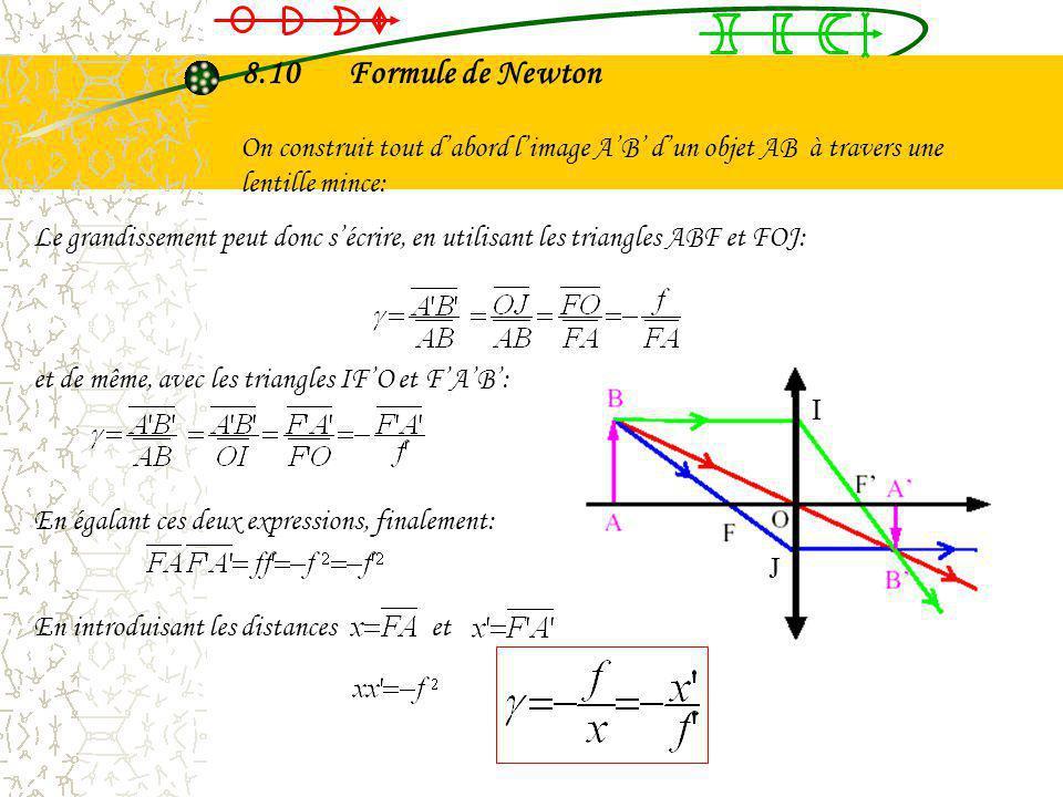 8.10 Formule de Newton On construit tout d'abord l'image A'B' d'un objet AB à travers une lentille mince: