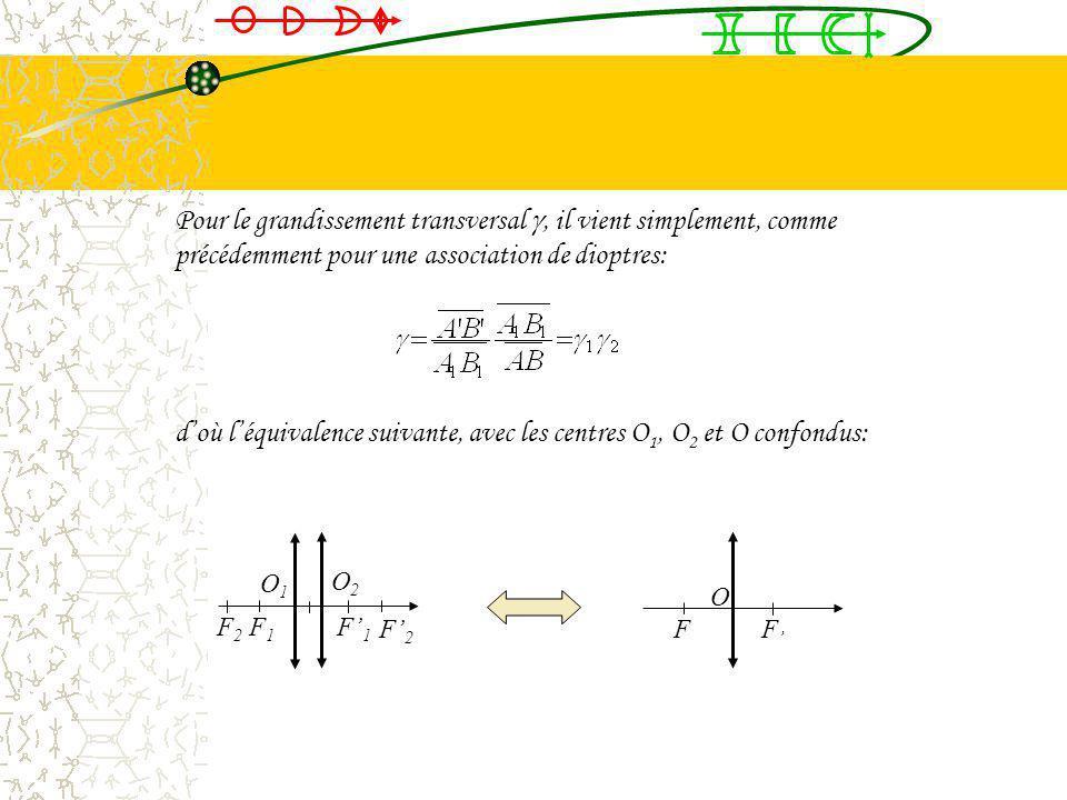 d'où l'équivalence suivante, avec les centres O1, O2 et O confondus: