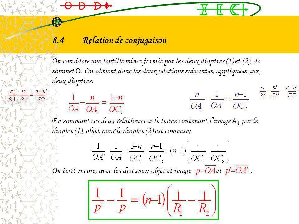 8.4 Relation de conjugaison