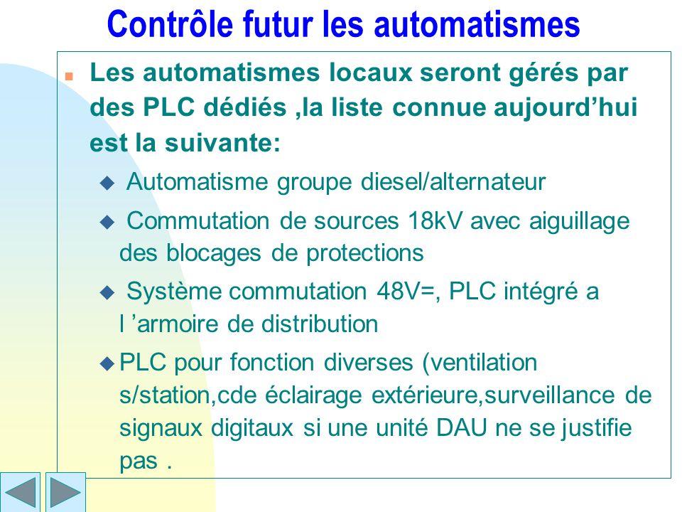 Contrôle futur les automatismes