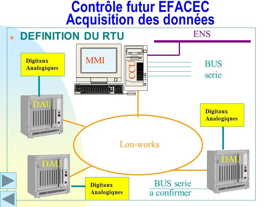Contrôle futur EFACEC Acquisition des données