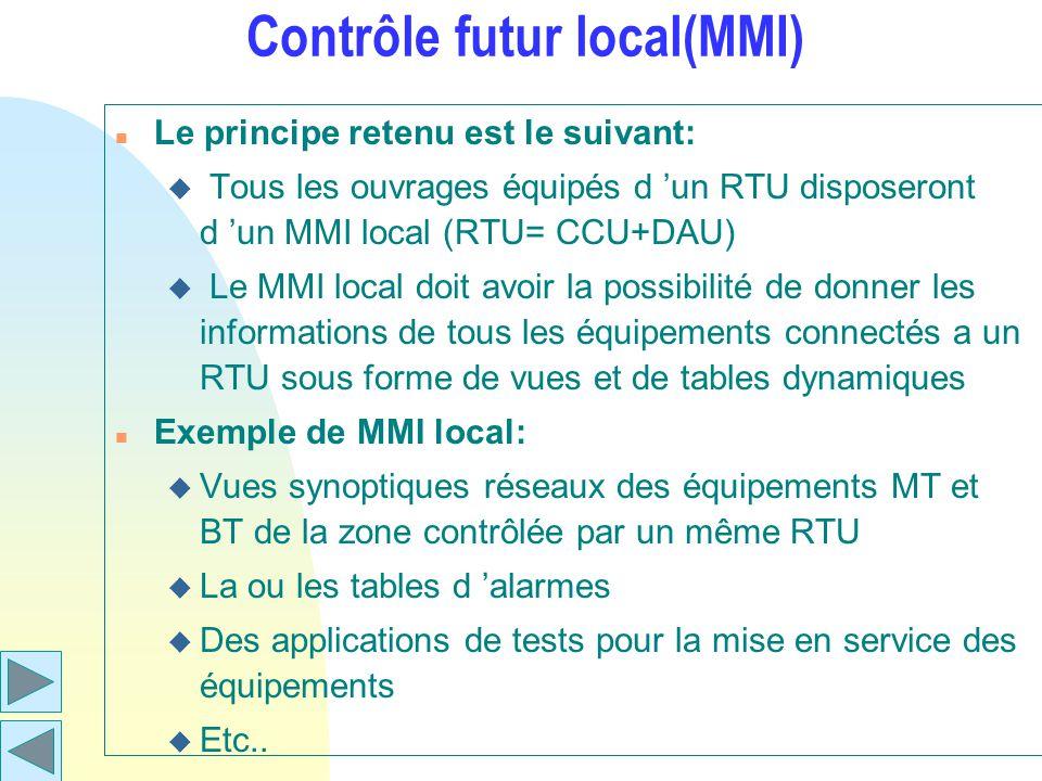 Contrôle futur local(MMI)