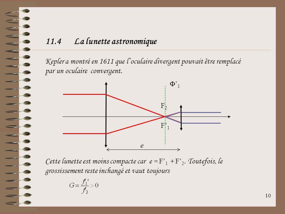 11.4 La lunette astronomique