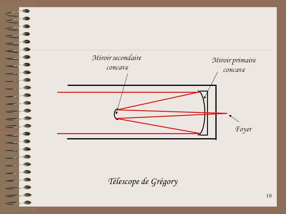 Télescope de Grégory Miroir secondaire Miroir primaire concave concave