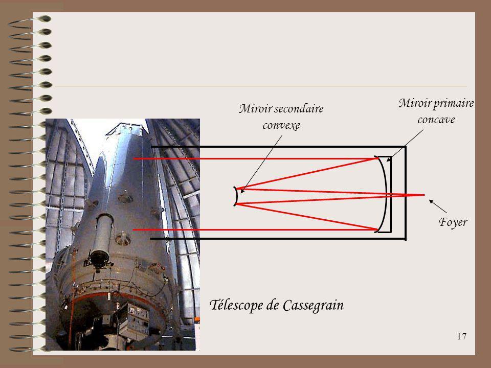 Chapitre 11 lunettes et t lescopes ppt video online for Miroir de telescope