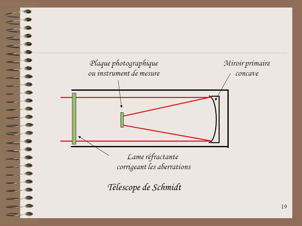 Télescope de Schmidt Plaque photographique Miroir primaire