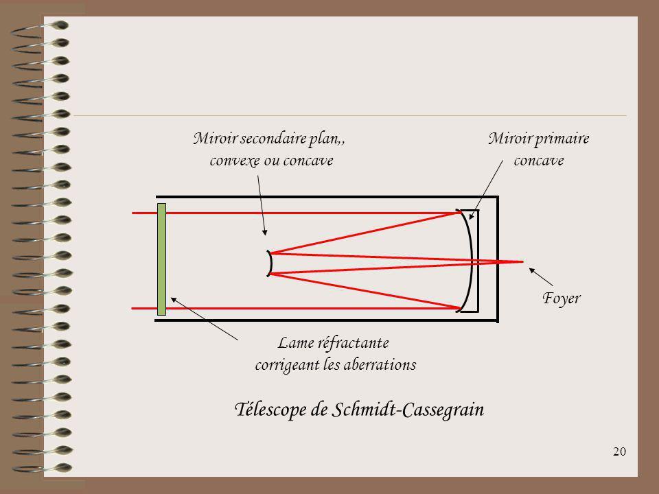 Télescope de Schmidt-Cassegrain