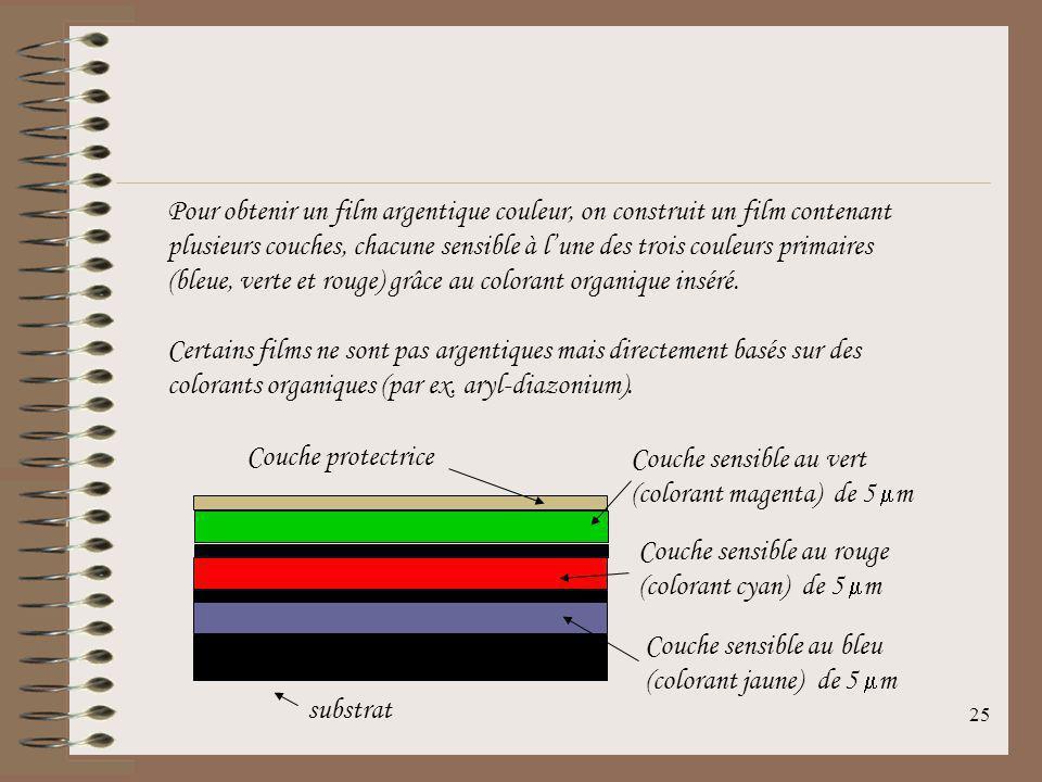 Pour obtenir un film argentique couleur, on construit un film contenant plusieurs couches, chacune sensible à l'une des trois couleurs primaires (bleue, verte et rouge) grâce au colorant organique inséré.