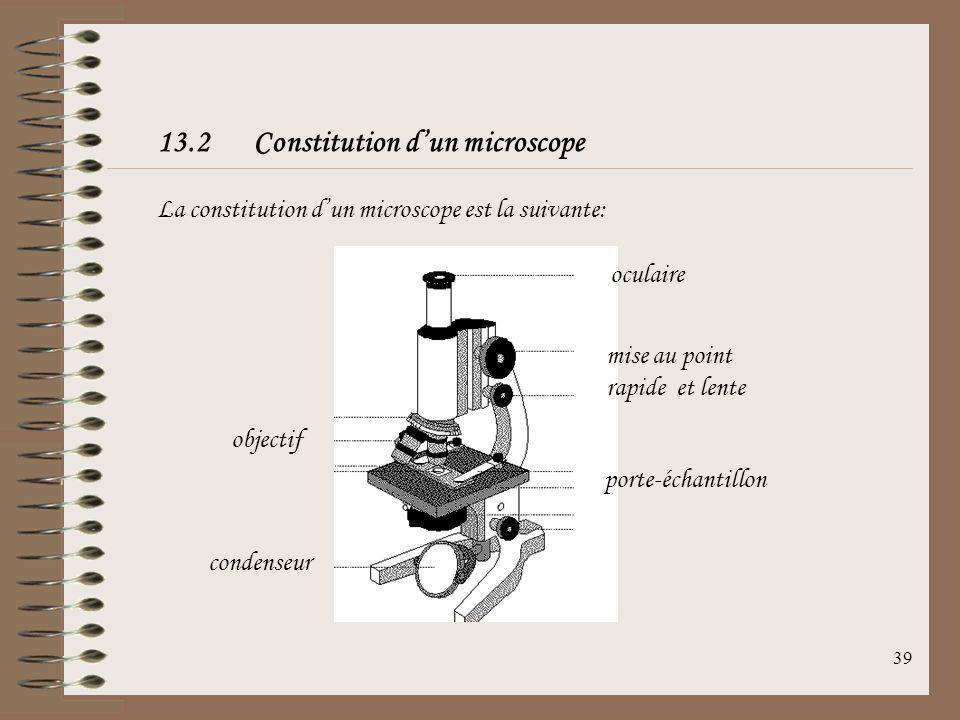 13.2 Constitution d'un microscope