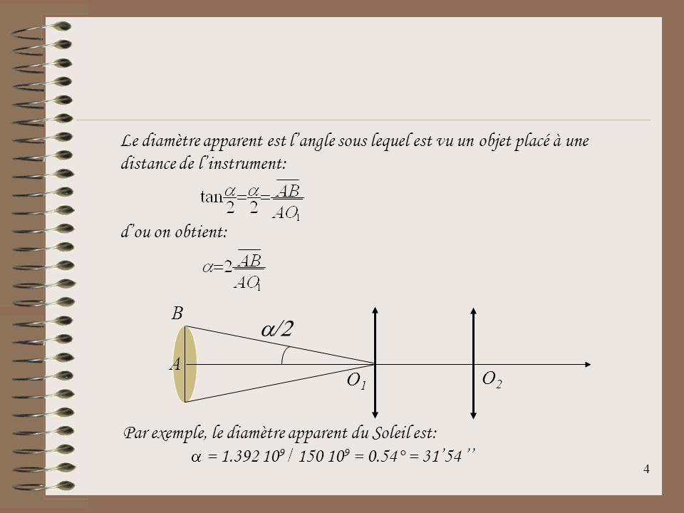 Le diamètre apparent est l'angle sous lequel est vu un objet placé à une distance de l'instrument: