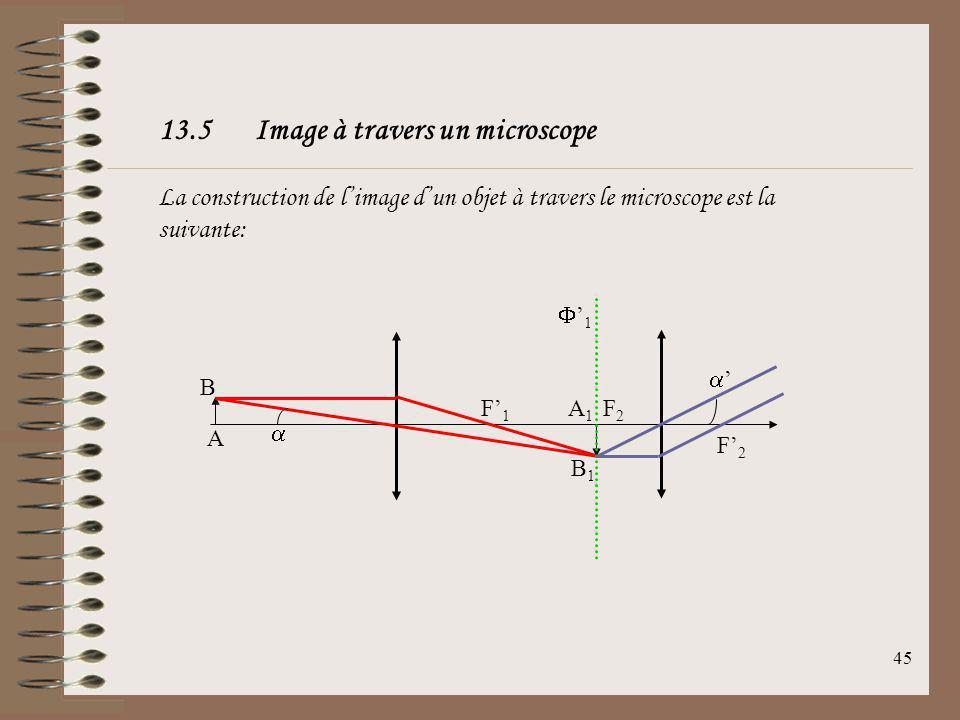 13.5 Image à travers un microscope