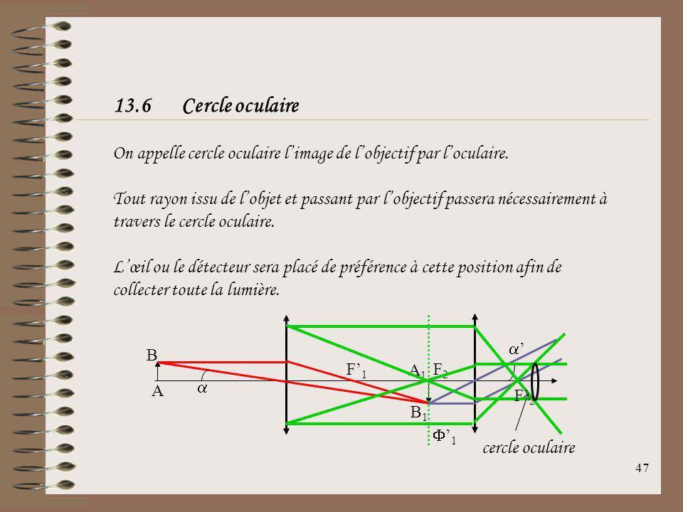 13.6 Cercle oculaire On appelle cercle oculaire l'image de l'objectif par l'oculaire.