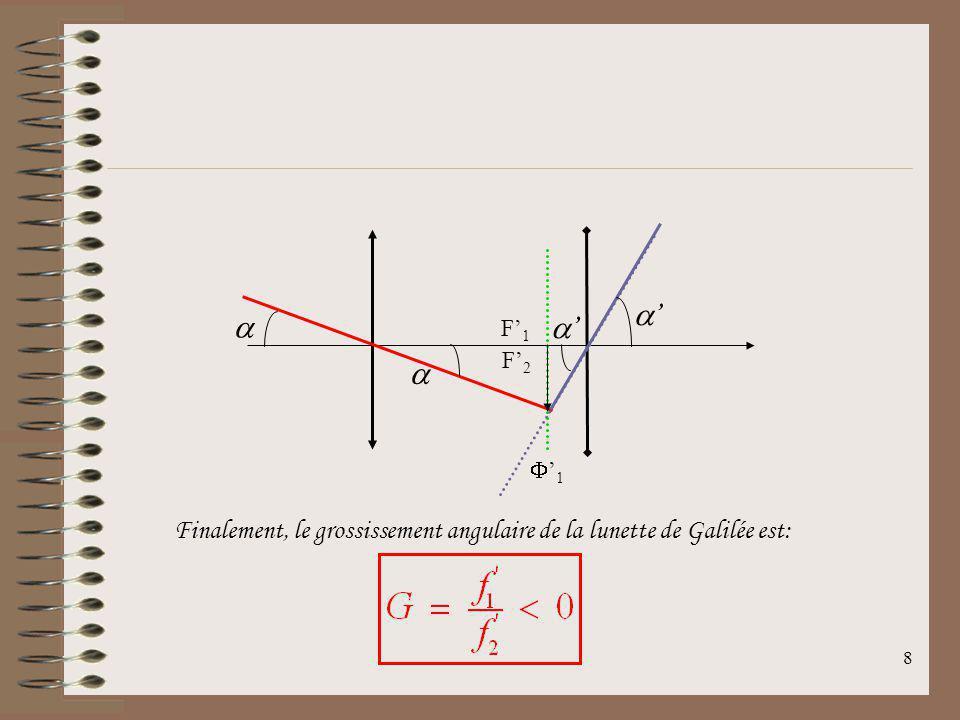 a a' F'1 F'2 Finalement, le grossissement angulaire de la lunette de Galilée est: