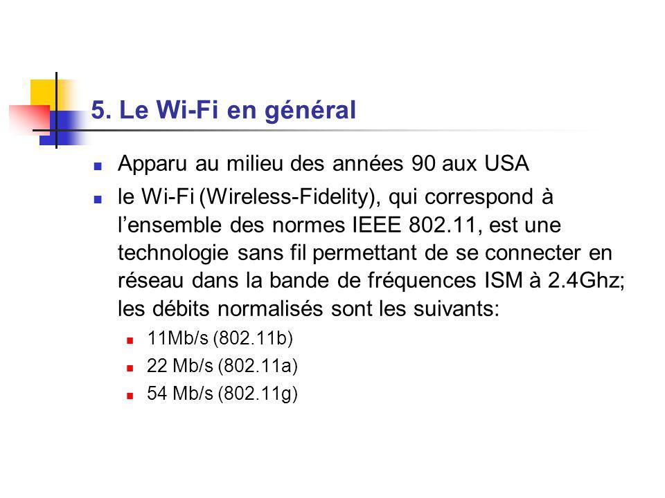 5. Le Wi-Fi en général Apparu au milieu des années 90 aux USA