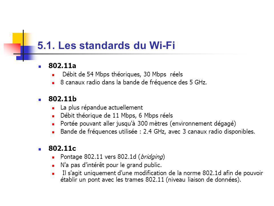 5.1. Les standards du Wi-Fi 802.11a 802.11b 802.11c