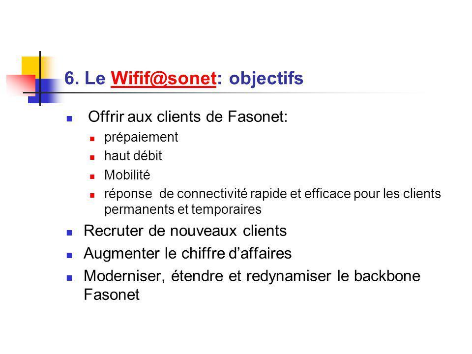 6. Le Wifif@sonet: objectifs
