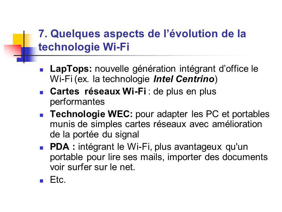 7. Quelques aspects de l'évolution de la technologie Wi-Fi