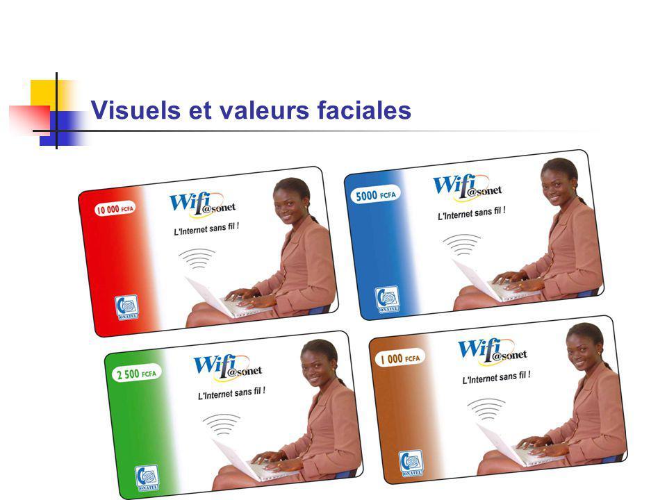 Visuels et valeurs faciales
