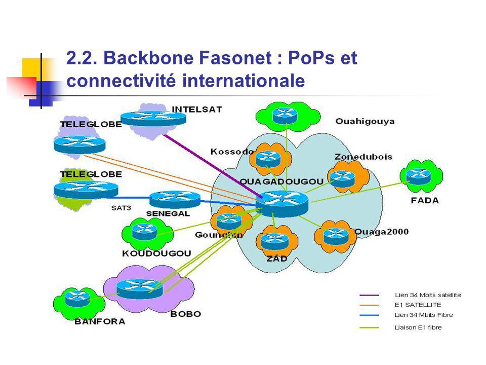 2.2. Backbone Fasonet : PoPs et connectivité internationale