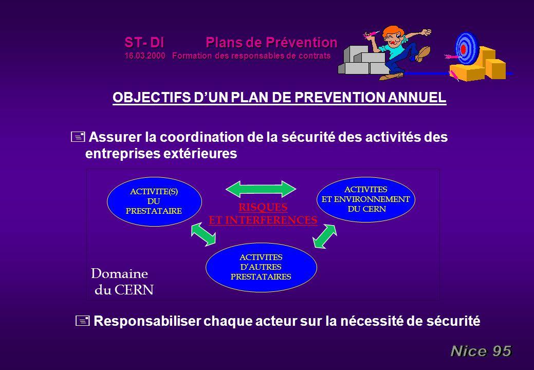 OBJECTIFS D'UN PLAN DE PREVENTION ANNUEL