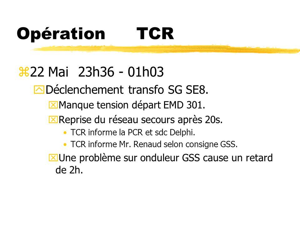 Opération TCR 22 Mai 23h36 - 01h03 Déclenchement transfo SG SE8.
