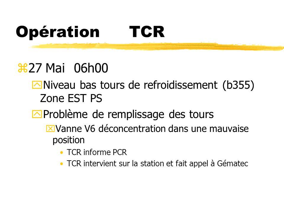 Opération TCR 27 Mai 06h00. Niveau bas tours de refroidissement (b355) Zone EST PS. Problème de remplissage des tours.