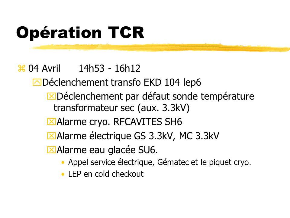 Opération TCR 04 Avril 14h53 - 16h12