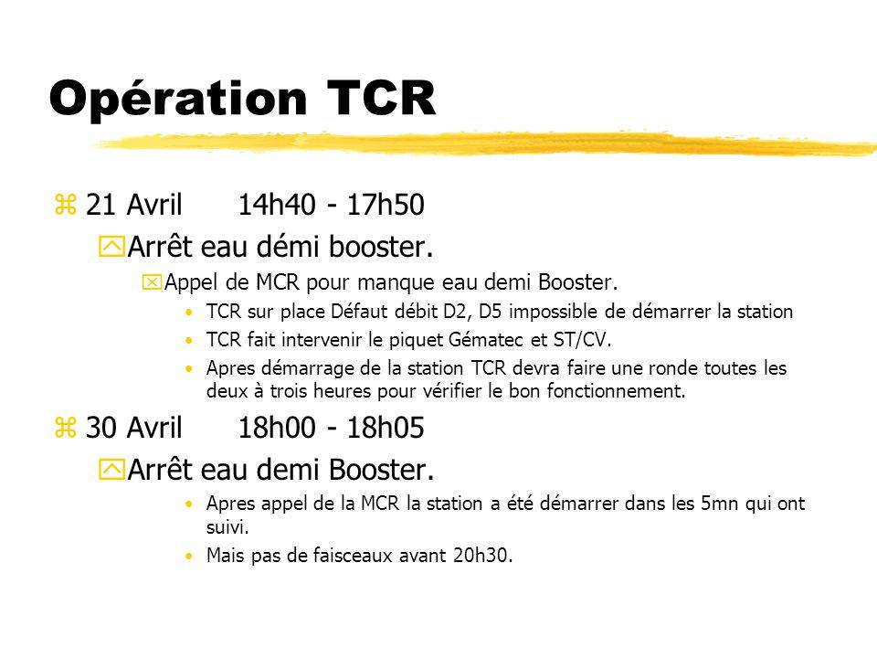 Opération TCR 21 Avril 14h40 - 17h50 Arrêt eau démi booster.