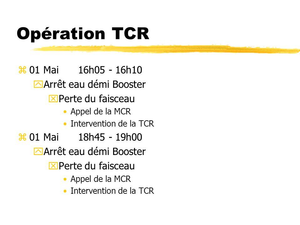 Opération TCR 01 Mai 16h05 - 16h10 Arrêt eau démi Booster