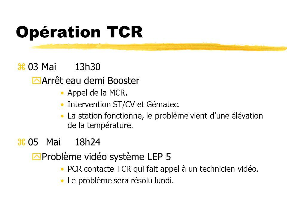 Opération TCR 03 Mai 13h30 Arrêt eau demi Booster 05 Mai 18h24