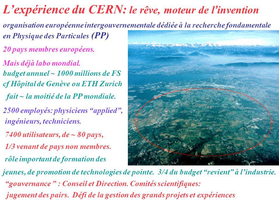 L'expérience du CERN: le rêve, moteur de l'invention