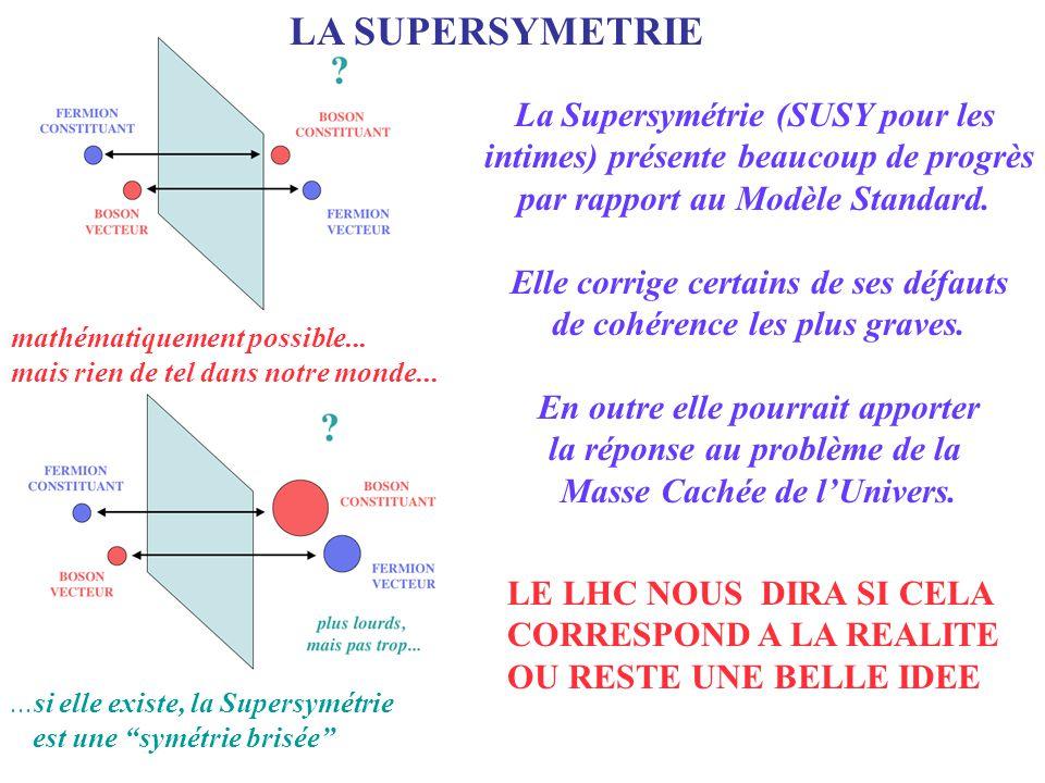 LA SUPERSYMETRIE La Supersymétrie (SUSY pour les