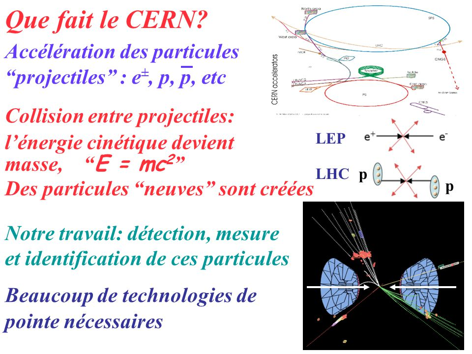 Que fait le CERN Accélération des particules