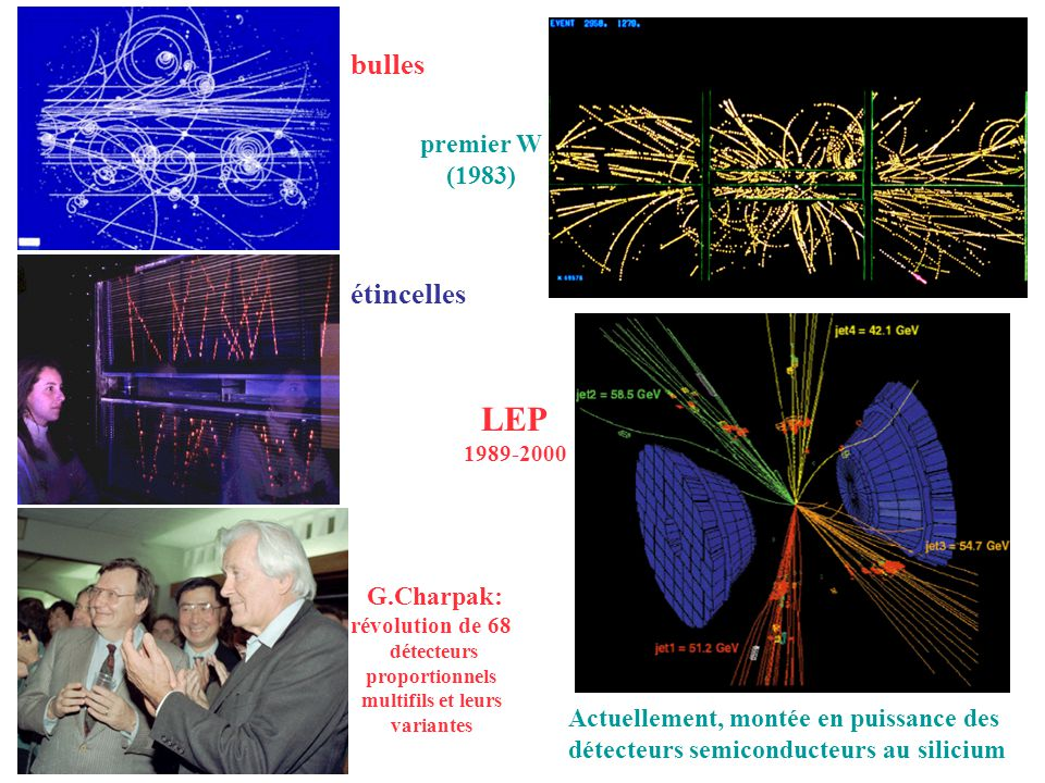 LEP bulles étincelles premier W (1983) G.Charpak: