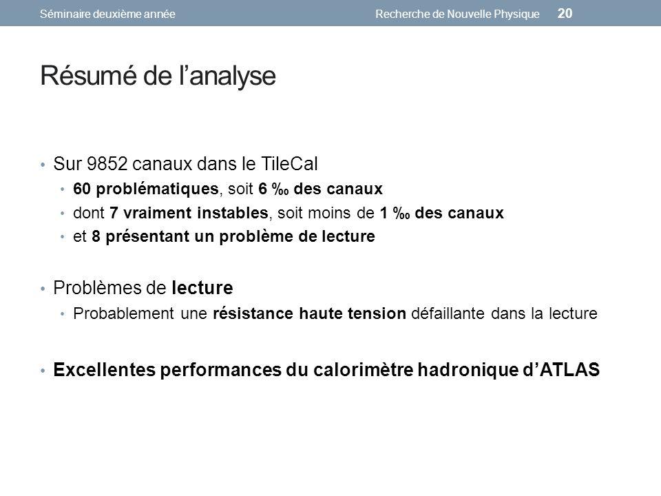 Résumé de l'analyse Sur 9852 canaux dans le TileCal