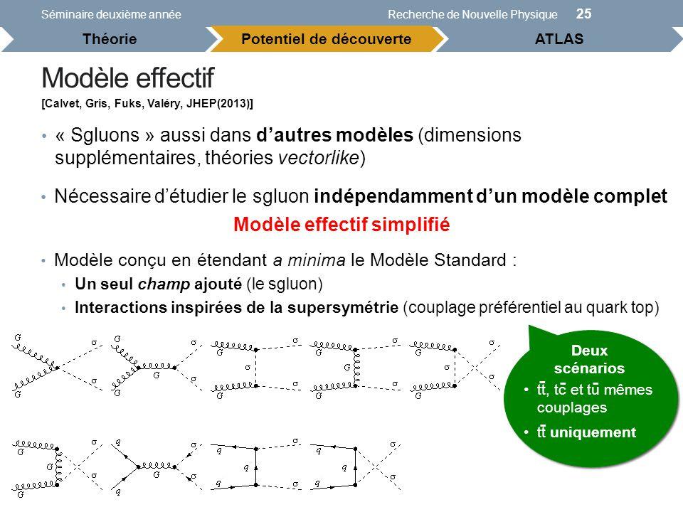Potentiel de découverte Modèle effectif simplifié