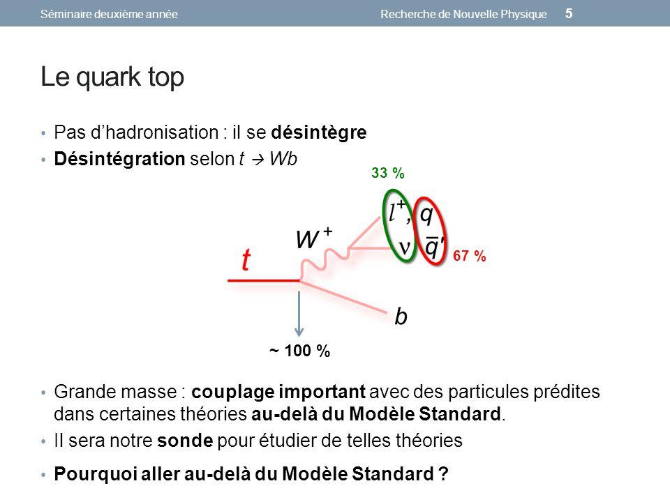 Le quark top Pas d'hadronisation : il se désintègre