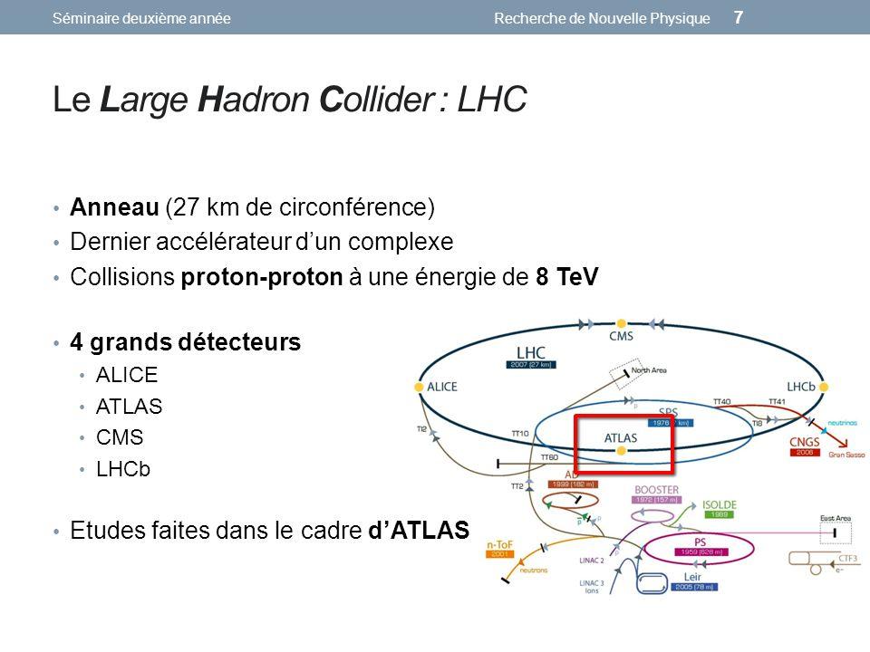 Le Large Hadron Collider : LHC