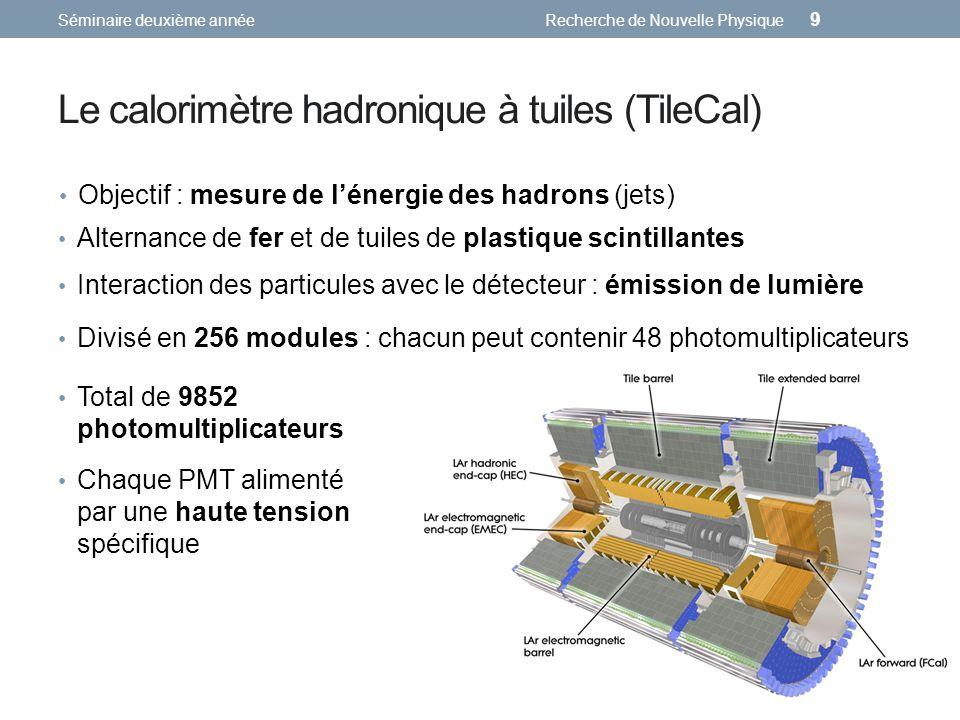 Le calorimètre hadronique à tuiles (TileCal)