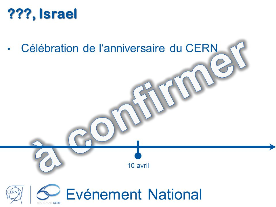 à confirmer Evénement National , Israel