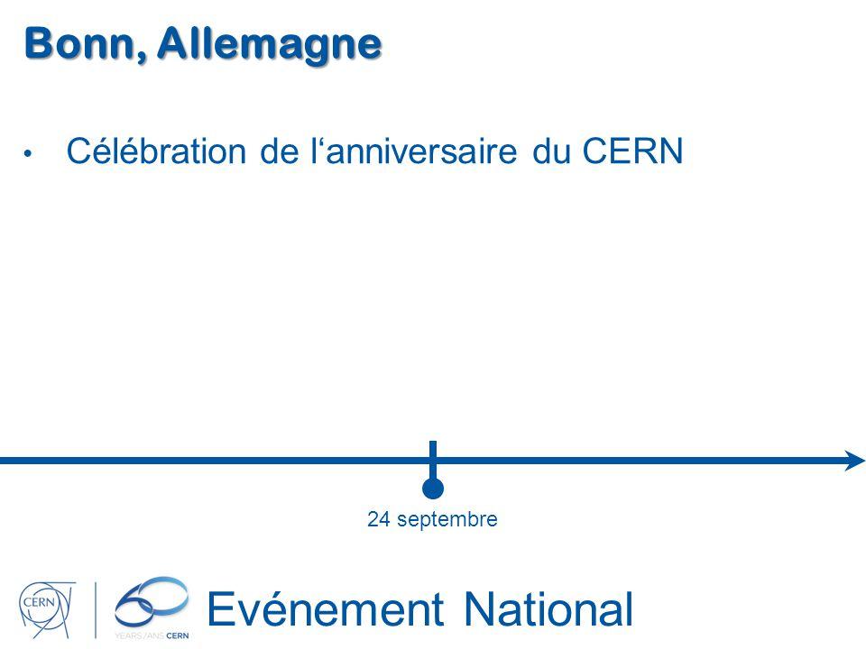 Evénement National Bonn, Allemagne