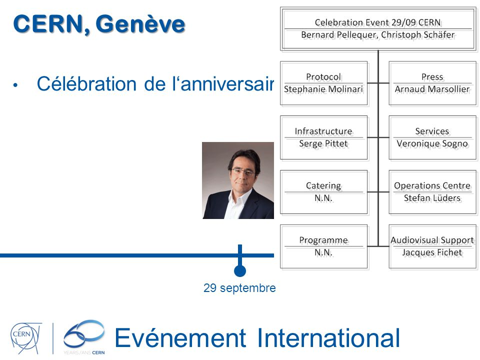 Evénement International