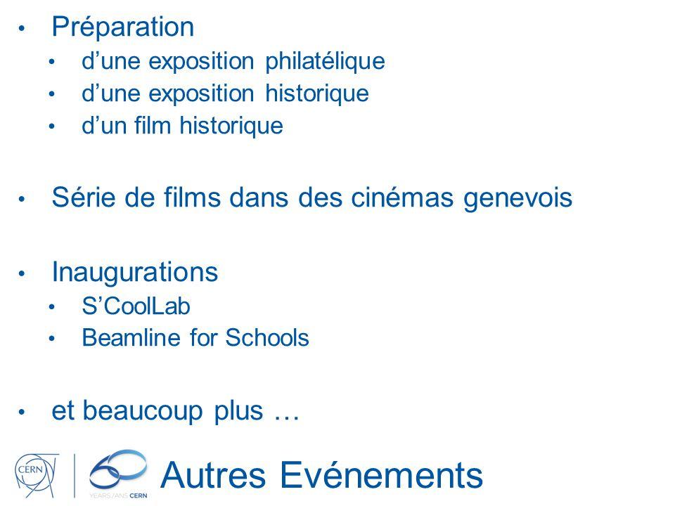 Autres Evénements Préparation Série de films dans des cinémas genevois