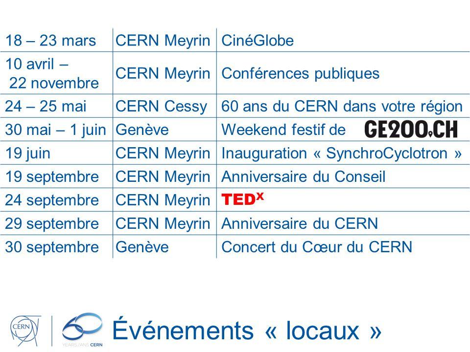 Événements « locaux » 18 – 23 mars CERN Meyrin CinéGlobe 10 avril –